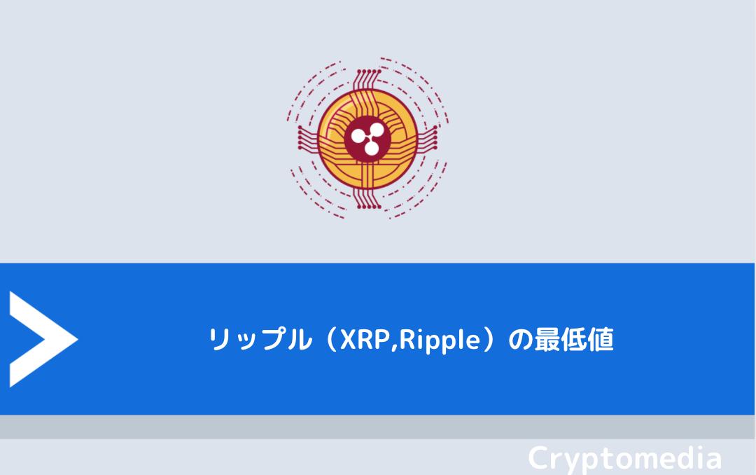リップル(XRP,Ripple)の最低値