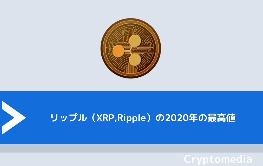 リップル(XRP,Ripple)の2020年の最高値