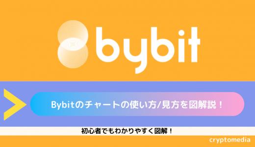 Bybit(バイビット)のチャートの使い方、見方を図で解説!